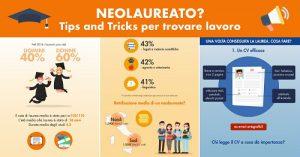 neolaureati e lavoro
