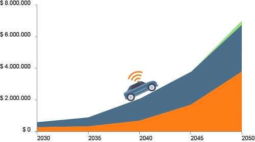 Auto a guida autonoma
