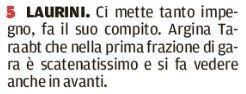 Laurini voto fiorentina genoa 0-0