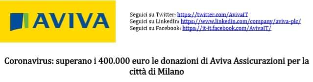 Donazioni di Aviva per Milano